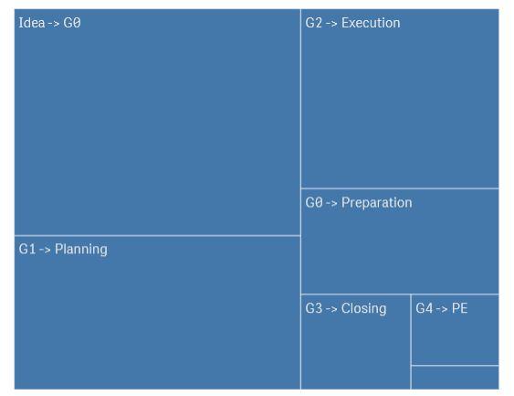 Qlikview ja Thinking Portfolio salkunhallinnan raportoinnissa