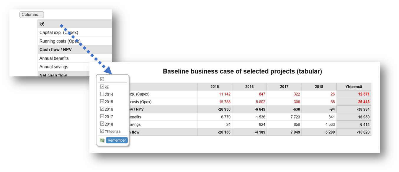 Active Reports 2016 - Business Case Baseline