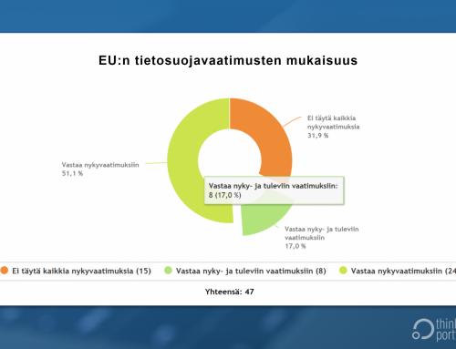 EU:n tietosuoja-asetus ja Thinking Portfolio – webinaari nyt katsottavissa!